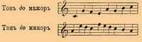 Музыкальные тона